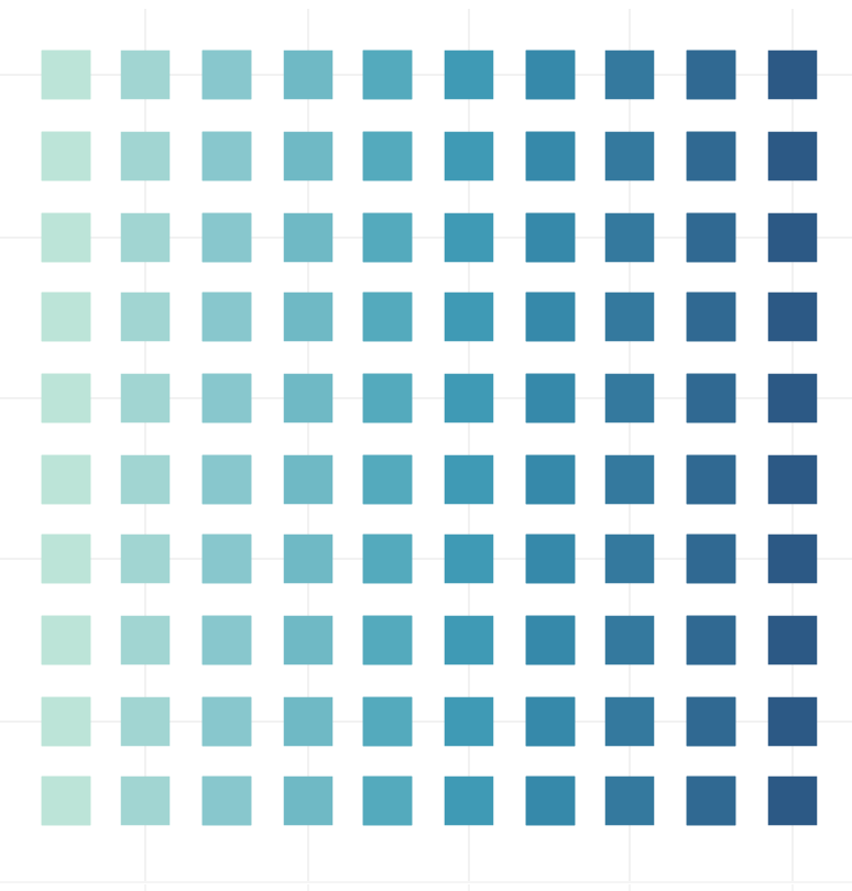 Tableau – Creating a Waffle Chart